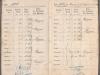 Quittungsbuch Wasserleitungsgesellschaft 1903-1918 Familie Straussfeld S004 (Quelle: Prangenberg)