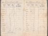 Quittungsbuch Wasserleitungsgesellschaft 1903-1918 Familie Straussfeld S006 (Quelle: Prangenberg)