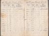 Quittungsbuch Wasserleitungsgesellschaft 1903-1918 Familie Straussfeld S007 (Quelle: Prangenberg)
