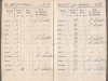 Quittungsbuch Wasserleitungsgesellschaft 1903-1918 Familie Straussfeld S009 (Quelle: Prangenberg)