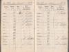 Quittungsbuch Wasserleitungsgesellschaft 1903-1918 Familie Straussfeld S010 (Quelle: Prangenberg)