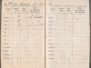Quittungsbuch Wasserleitungsgesellschaft 1903-1918 Familie Straussfeld S011 (Quelle: Prangenberg)