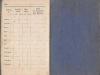 Quittungsbuch Wasserleitungsgesellschaft 1903-1918 Familie Straussfeld S012 (Quelle: Prangenberg)